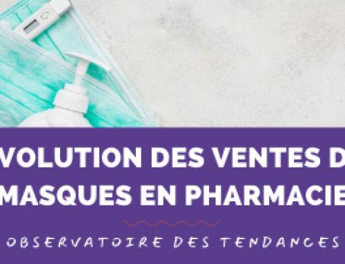 Baromètre Winpharma n°3 : évolution des ventes de masques en pharmacie