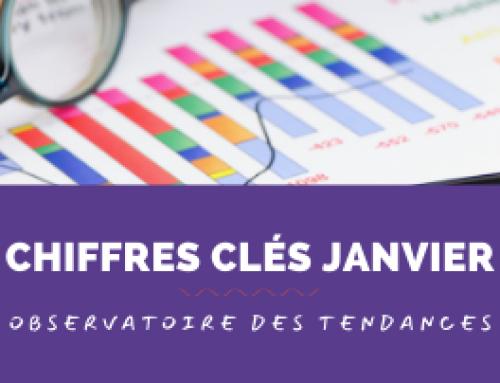 Observatoire des tendances | Janvier