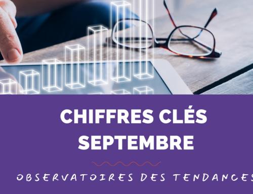 Observatoire des tendances | Septembre